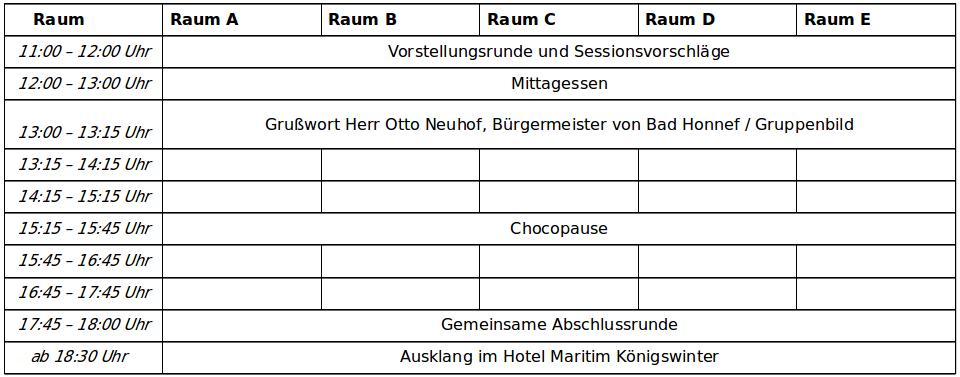 Tourismuscamp_Programm_Freitag_170613